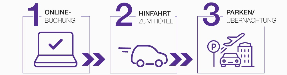 Parken Flughafen Hahn Hotel Morschbach